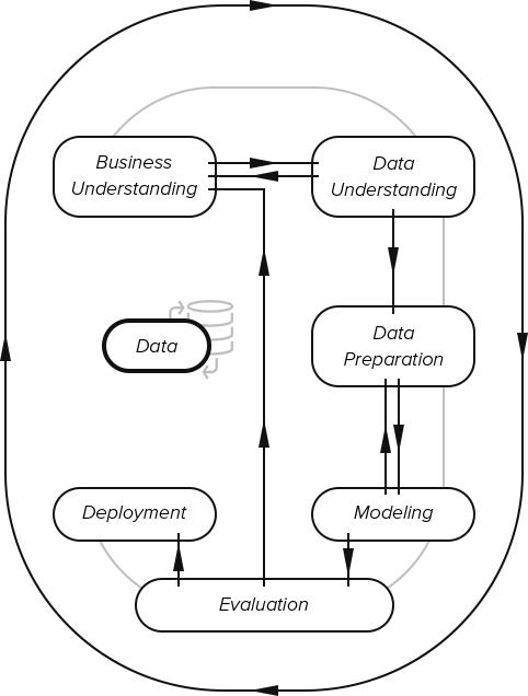 Service-Approach - Dash Technologies