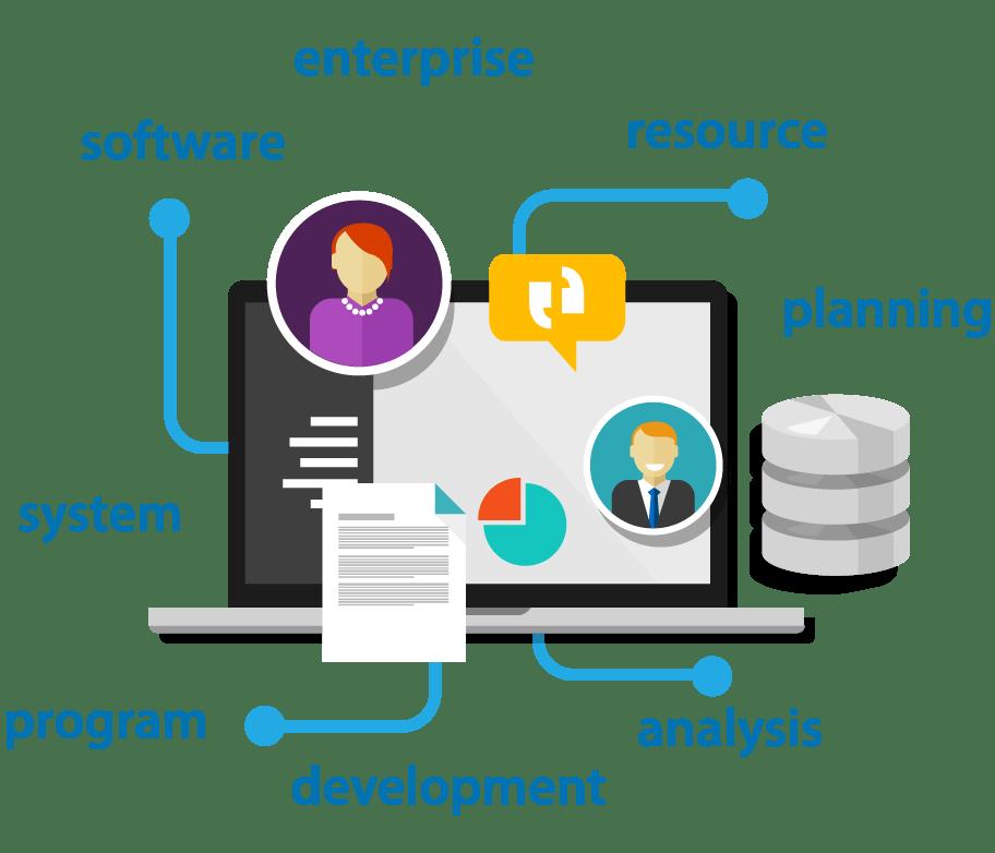 Integration Architecture Design